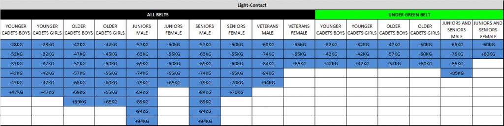 Light-Contact
